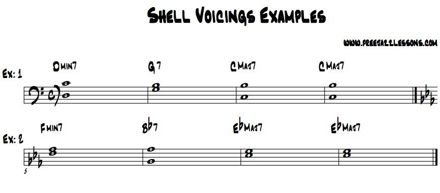 shell-voicings